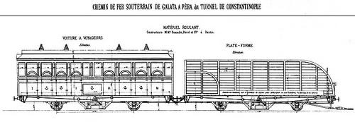 Tunel maanalaisen alkuperäiset vaunut Istanbul