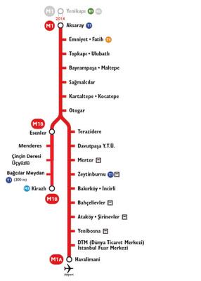 Istanbulin metron M1 linjan kartta