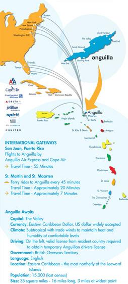 Anguilla liikenneyhteydet
