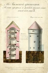 Kiek in de Kök piirustus Viron arkkitehtuurimuseo Tallinna